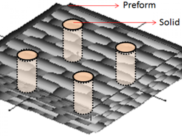 Dimensionally Stable Textile Preforms for use in Liquid Resin Infusion Manufacture