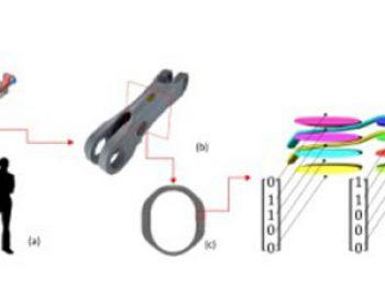 Fibre architecture optimisation in manufacturing 3D fibre reinforced composites