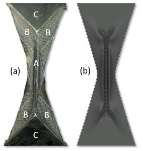 Figure: (a) A modified UBE test with aluminium (painted black) bonded to Region C of a twill-weave, with a pronounced wrinkle; (b) wrinkle prediction in finite element simulation