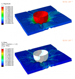 Figure 2: Meso-scale Finite Element results of the forming process using literature material data